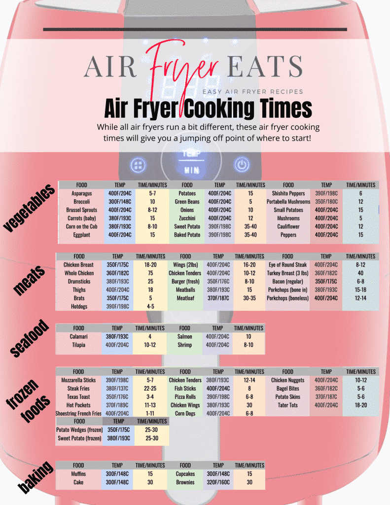 image of the air fryer eats air fryer cooking times cheat sheet